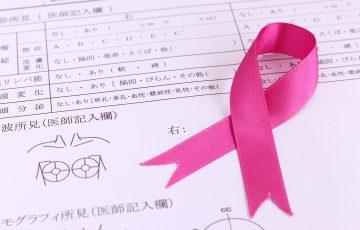 乳がんになりやすいリスク